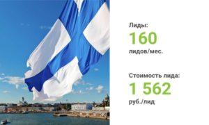 Инвестиции в финскую недвижимость